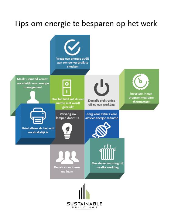 energie besparing werk sustainable buildings
